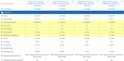 Intel-Stack-640x317