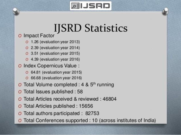 ijsrd-research-paper-publication-5-638